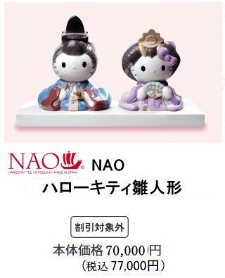 リヤドロ NAO ハローキティ 雛人形
